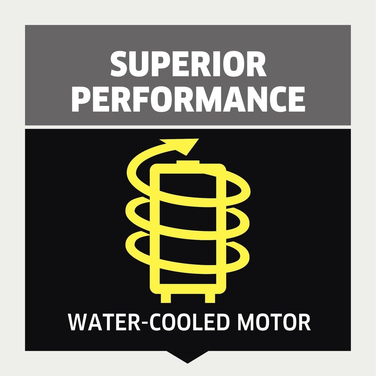 picto_WCM_superior_performance_bottom_oth_1_EN_CI15502x502